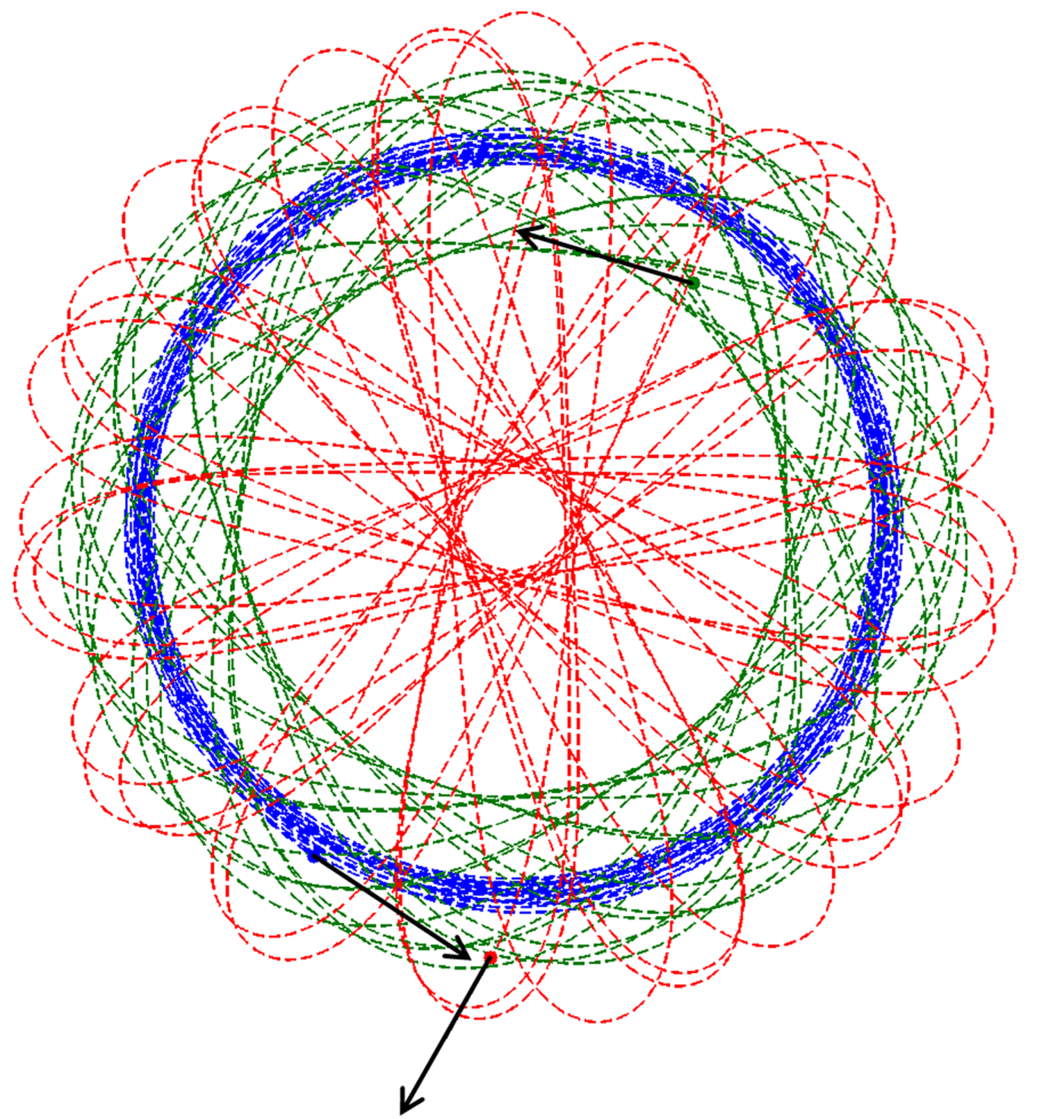 Planar precession of three particles (Figure 7a of the paper; screenshot from animation created by K. S. Galloway; copyright Royal Society)