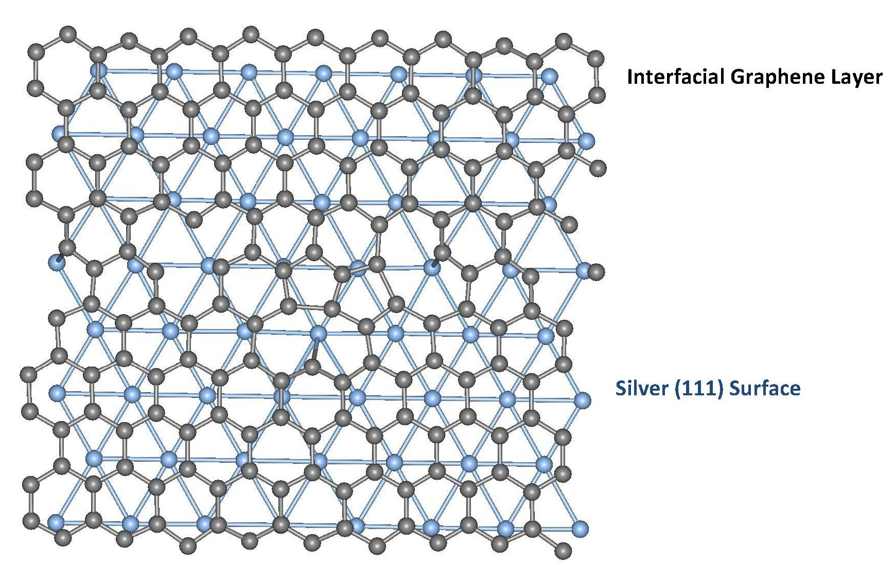 Image: Graphene layer over silver atomic planes.
