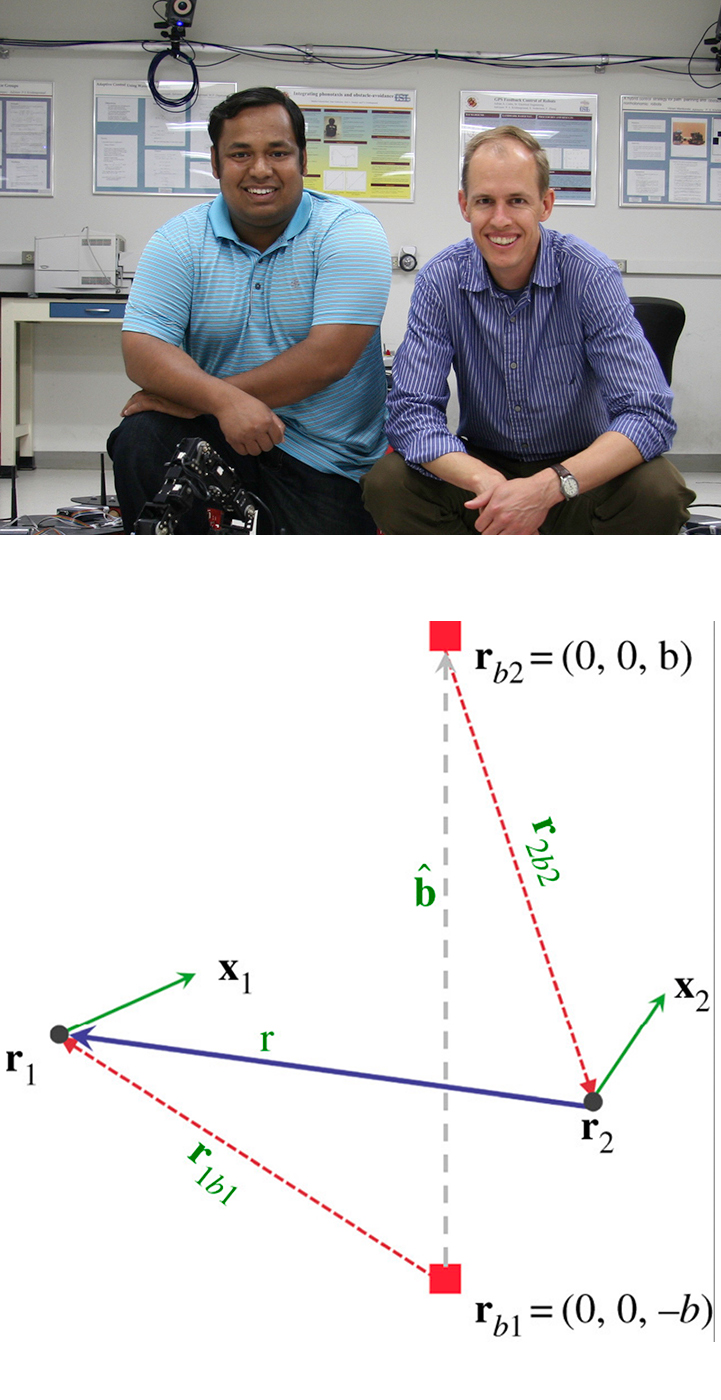Above: Biswadip Dey and Kevin Galloway in the Intelligent Servosystems Laboratory. Below: Two mobile agents r1 and r2 maneuvering in the vicinity of fixed beacons rb1 and rb2. (Fig. 1 from the paper.)