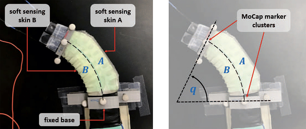 Fig. 2 from the paper shows a soft robot retrofitted with the stretchable sensing skins. The compartments of the soft robot and the sensing skins are labeled in panel (a). Panel (b) shows the degree of curvature and the markers placed for the motion capture (MoCap) system.