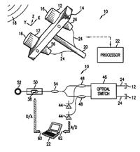 The fiber optic sensor system.