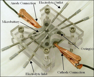 Image of a packaged microbattery showing the fluidic and electrical connections. Gerasopoulos et al., JMM 2008.