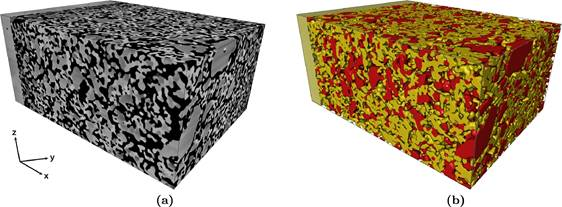 A 3D image cube on the left, and how it's 'segmented' into different phases on the right. This segmentation process 'labels' every point within the dataset as cathode, electrolyte, or pore space, enabling specific quantifications.