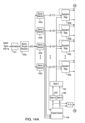 Fig 14A from the patent: A block diagrams of a speech extraction system.