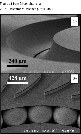 SEM images of microturbine. (a) Completed raceway with nested offset release etch visible. (b) Bonded device with turbine impeller removed. 2014 J. Micromech.Microeng. 24015021. B Hanrahan et. al. Figure 11.